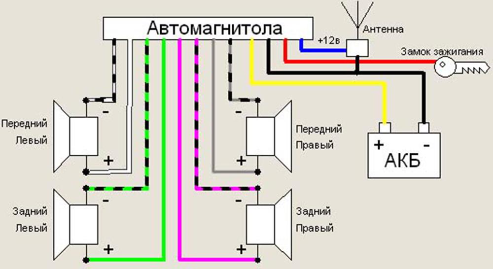 Как подключить автомагнитолу своими руками