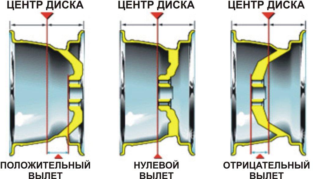 Фототранзистор маркировка