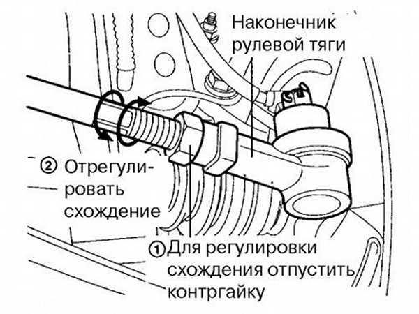 Фото №23 - развал схождения своими руками ВАЗ 2110
