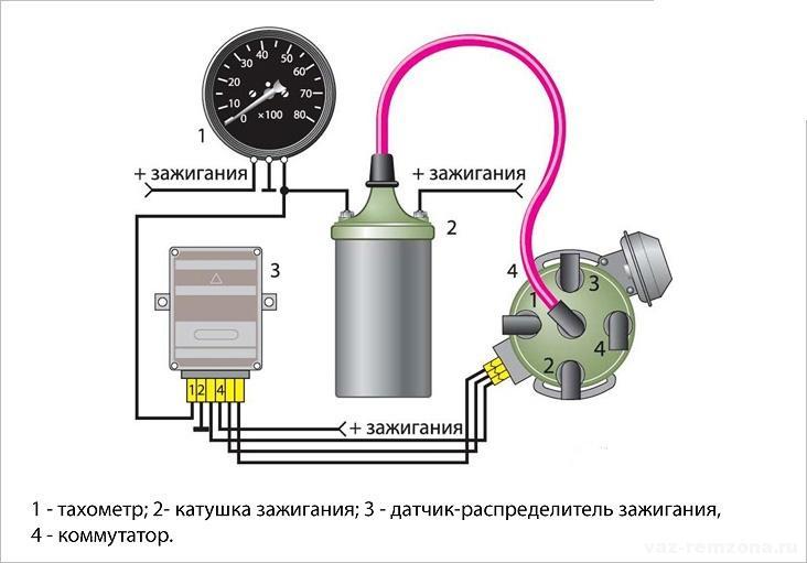 chevrolet lacetti схема проводов ведущие на тахометр