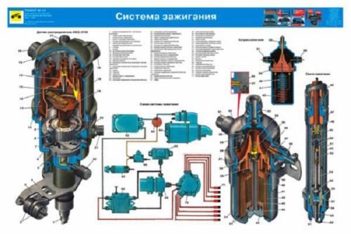 система зажигания 2