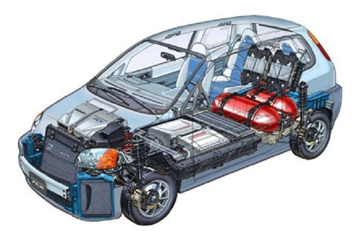 hydrogen fuel cells vs gasoline essay