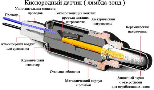 Ремонт кислородного датчика своими руками