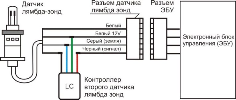 Как проверить лямбда зонд мультиметром