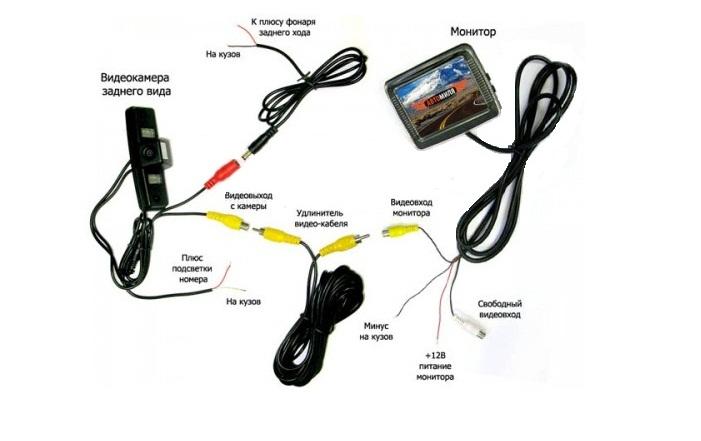 Установка камеры заднего вида инструкция