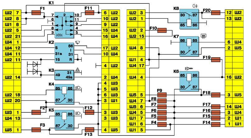 Монтажный блок ваз-2110, 2111, 2112. Расположение предохранителей.