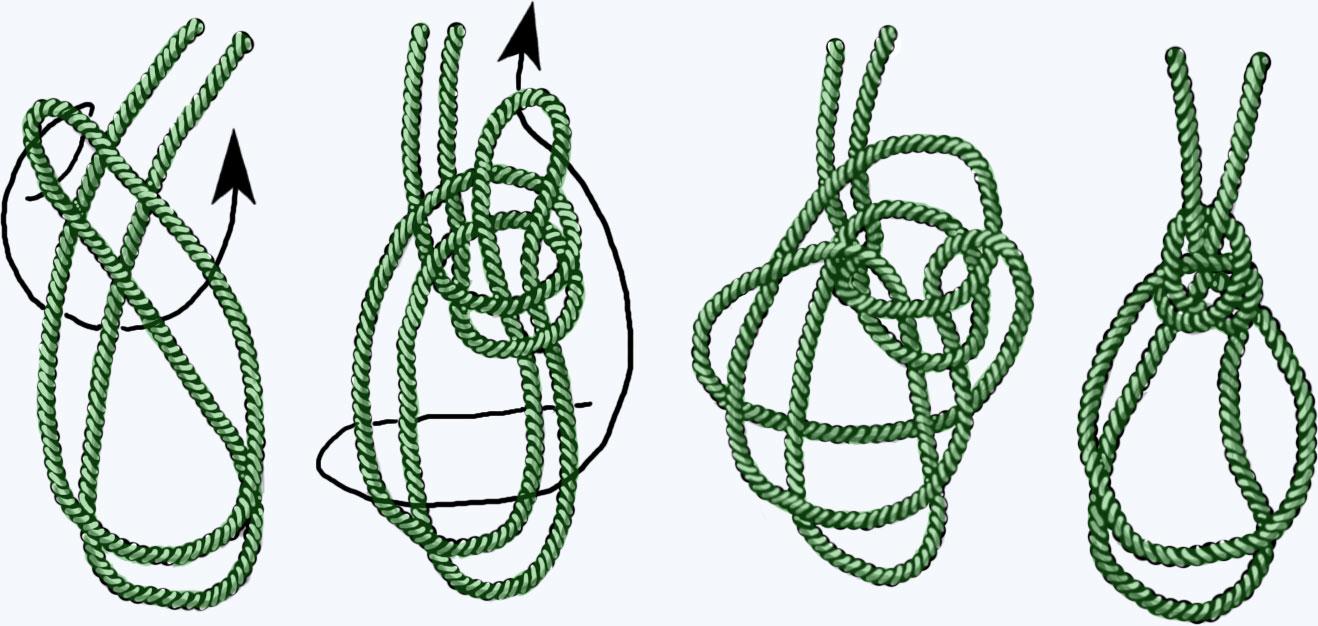 Схема вязания узлов булинь 992