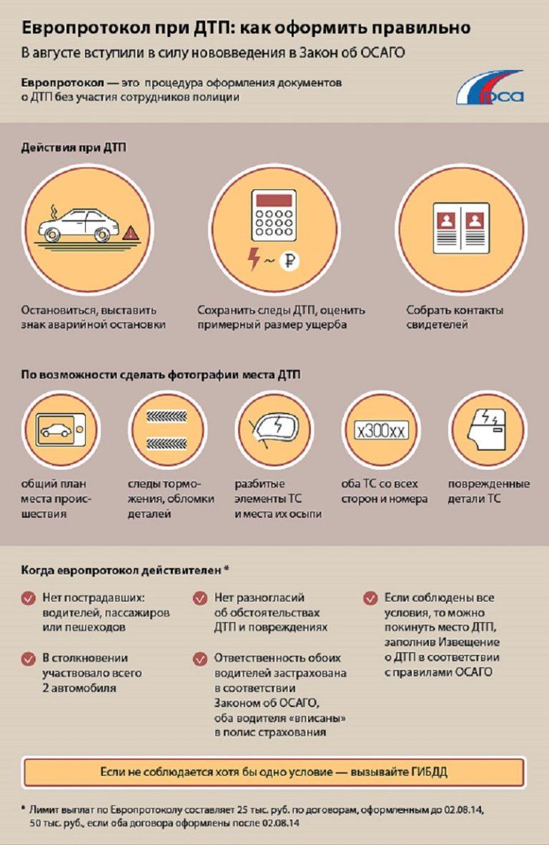 Закон о каско и европротоколу с октября 2017 года клин