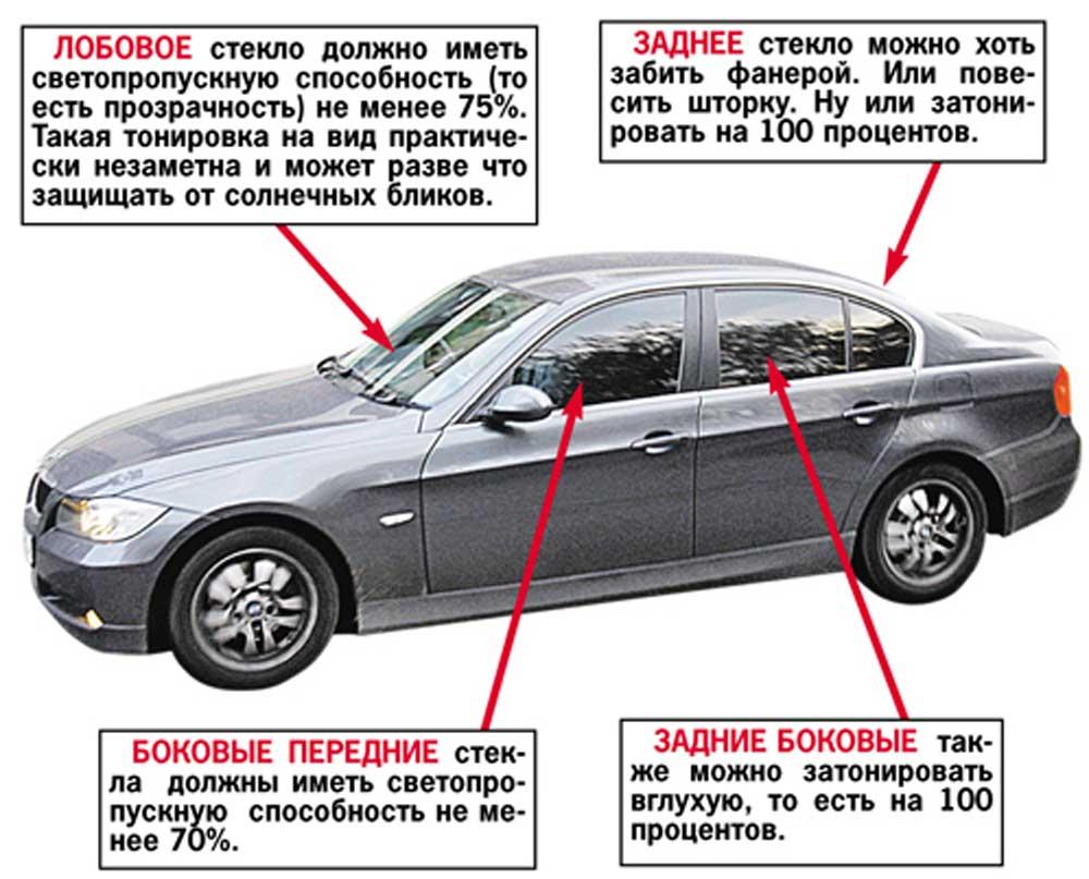 Тонировка стекол автомобиля подробная видео инструкция