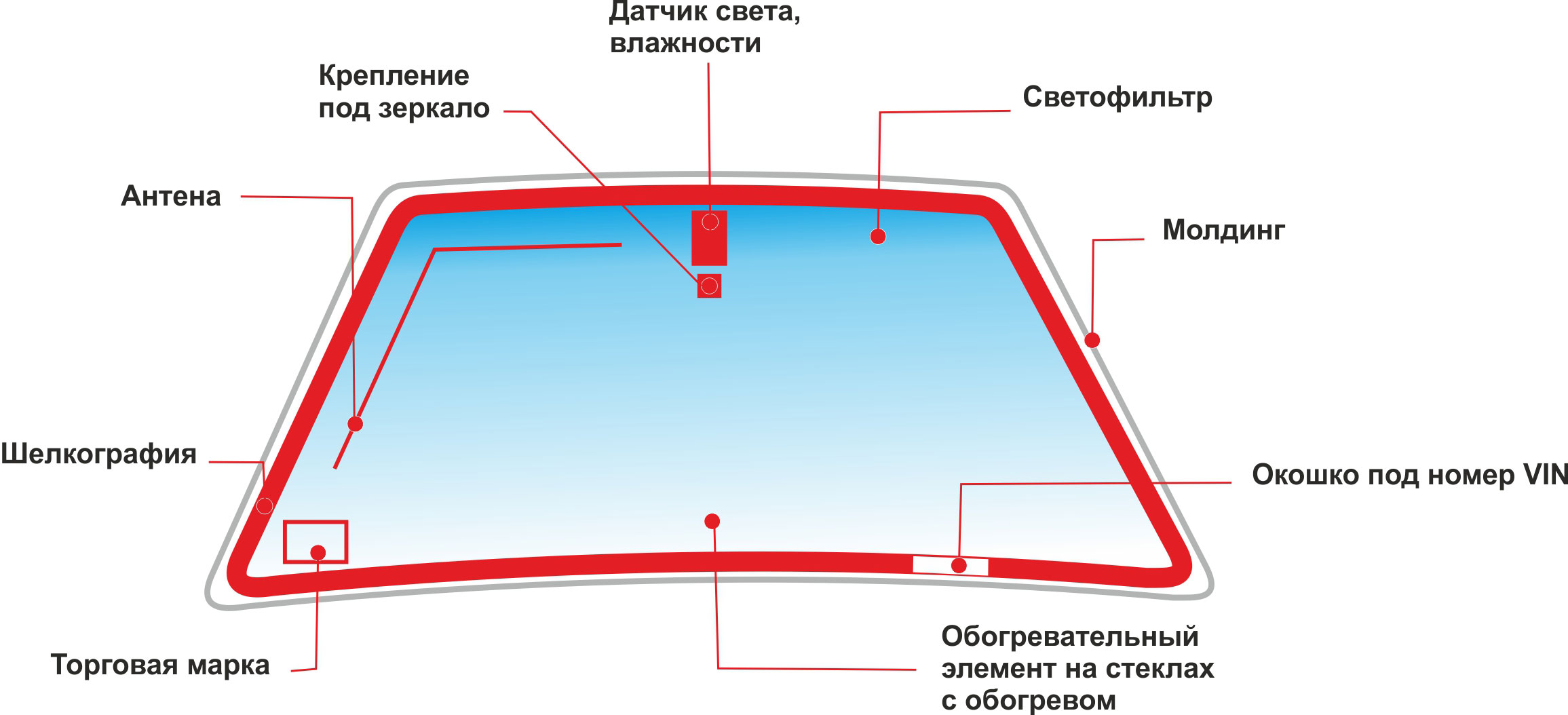 Как сделать полосу на лобовое стекло