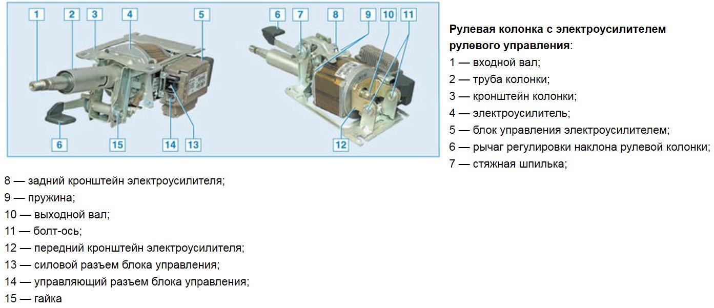 Электроусилитель приора схема подключения