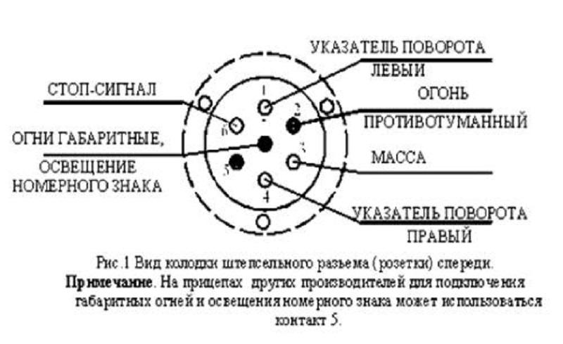 Схема электрического соединения прицепного устройства легкового автомобиля