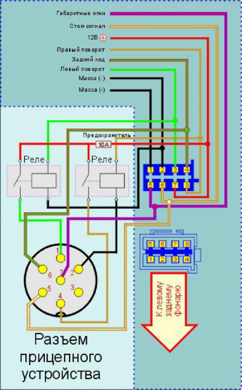 Как подключить легковой прицеп схема фото 9